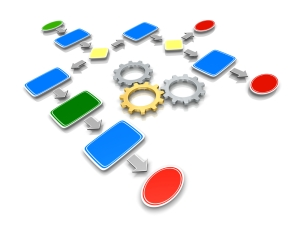 SharePoint Workflow Products